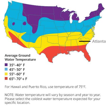 Ground-Water-Temperature