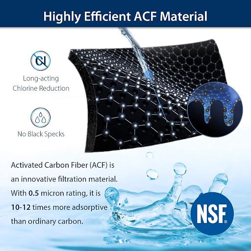 acf material