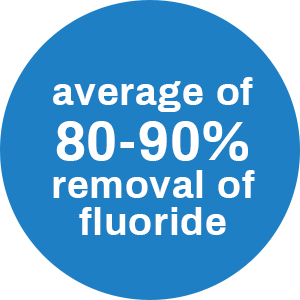 average-removal-of-fluoride