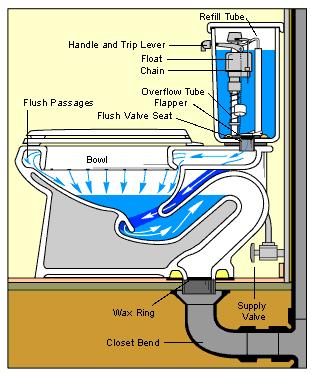 toilet-running-leak
